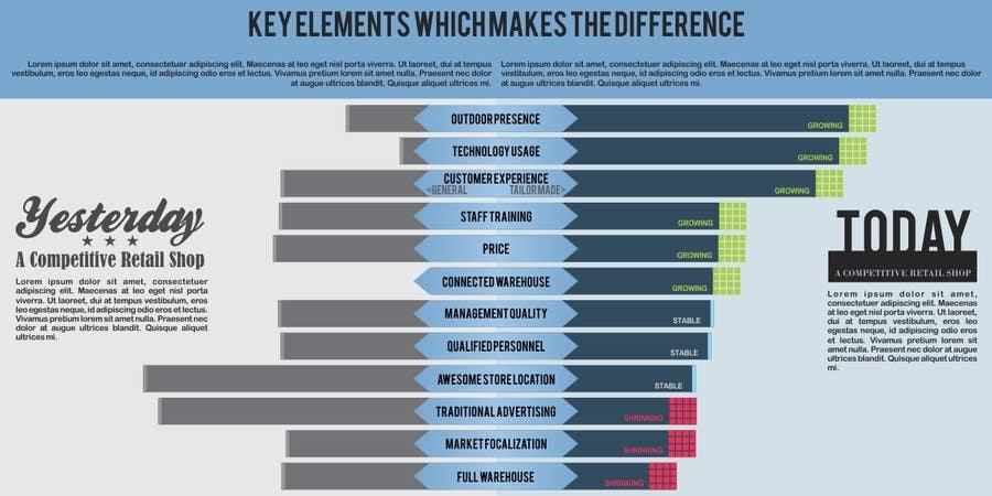 Bài tham dự cuộc thi #27 cho White Paper Infographics sesign for Loft Media Publishing