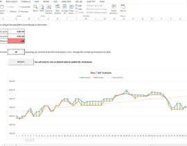 Nro 3 kilpailuun Write Algorithm for trading game - analyze values käyttäjältä raj13j