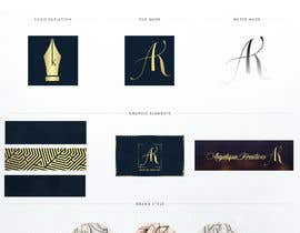 #123 for Logo, Branding Board, signatures, fb banner and Business cards. by sabbirtherockboy