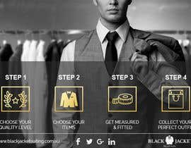 #9 для Catalogue - How it Works - Page Design от dipankarmaikap77