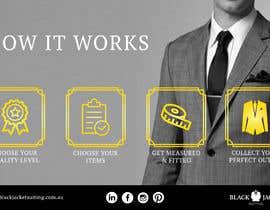 #17 для Catalogue - How it Works - Page Design от webubbinc