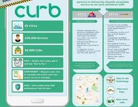 lau87artugyan tarafından Design a infographic about driver education için no 13