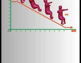 #19 for Create a picture/drawing showing people sliding down a line graph by littlenaka