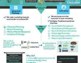 #16 pentru Design a 1 Sheet Marketing Flyer to Promote Our Business Services de către diligentdesigner