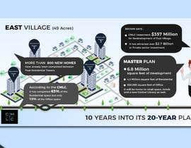 Nro 7 kilpailuun Design Infographic - ongoing work, winner gets hired hourly käyttäjältä zestfreelancer