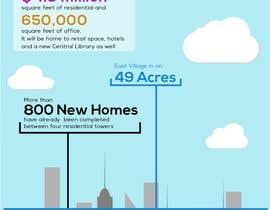 Nro 10 kilpailuun Design Infographic - ongoing work, winner gets hired hourly käyttäjältä ikhwankadir69