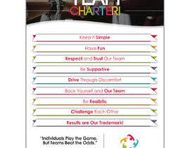 #31 for Design a Team Charter by kharlamendoza