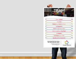 #32 for Design a Team Charter by kharlamendoza