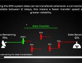 #73 for NASA Challenge: Infographic/Animation to Help Explain Delay/Disruption Tolerant Networking (DTN) Protocol by kiamkmccue