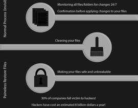 #6 para Design a Flyer for Local Security Tech por offerreira