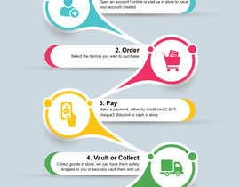 #8 cho 5 step guide to invest in bullion - Infographic bởi Graphicans