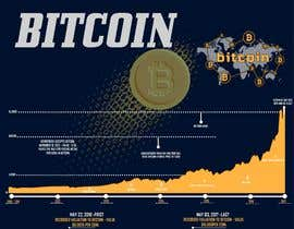 #43 for I need some Graphic Design - Bitcoin by nobelahamed19