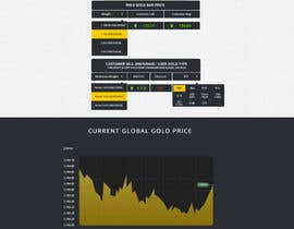 EmpUkbased tarafından Design a website mockup for displaying gold prices için no 29