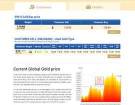 elshahat tarafından Design a website mockup for displaying gold prices için no 44