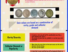 #24 for What makes a coin valuable by sahelidey