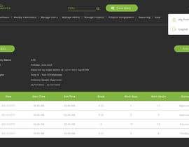 Nro 40 kilpailuun Website color/icon theme design käyttäjältä boushib
