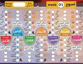 Nro 60 kilpailuun design a table käyttäjältä faizulhassan1