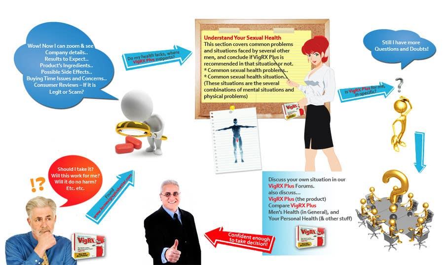 """Kilpailutyö #                                        31                                      kilpailussa                                         Graphic Design for """"how we accomplish our mission"""" of www.knowvigrxplusbetter.com"""
