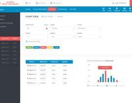 Nro 10 kilpailuun Design some part of  web application . käyttäjältä Ganeshdas
