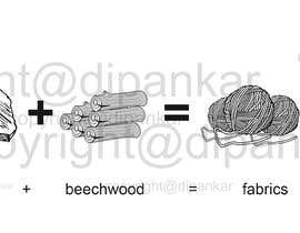 #3 for Design me a simple to understand process graphics of my patented fashion technology scheme af dipankarmaikap77