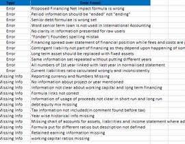 #3 untuk Financial Analyst - Small Business oleh acajaved