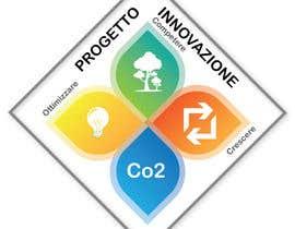 #8 for Logo per iniziativa-progetto by tieffegraphiclab
