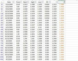 #18 cho Analyze some Data for Formula S2 bởi sriswarup