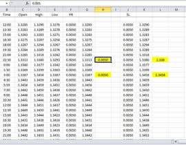 #21 cho Analyze some Data for Formula S2 bởi KKChoudhery