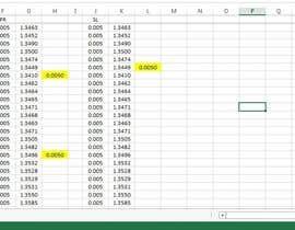 #20 cho Analyze some Data for Formula S2 bởi sekbanali