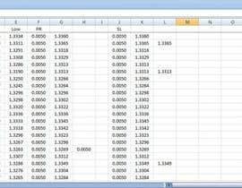 #22 cho Analyze some Data for Formula S2 bởi sathish17r