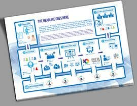 #21 untuk Illustrate an A3-One-Page Hackathon Poster oleh Mhasan626297
