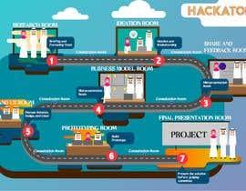 #53 untuk Illustrate an A3-One-Page Hackathon Poster oleh multishacks