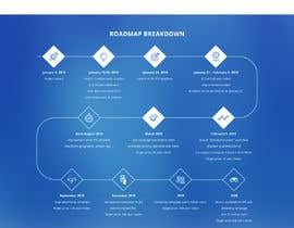 Nambari 25 ya Redesign Website empowerbit.com na greenarrowinfo