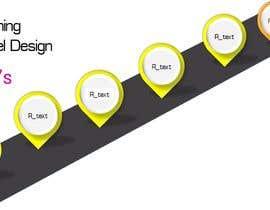 MsFaruqi tarafından Learning Model design için no 14