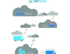 #6 for Design a How it works by almaktoom