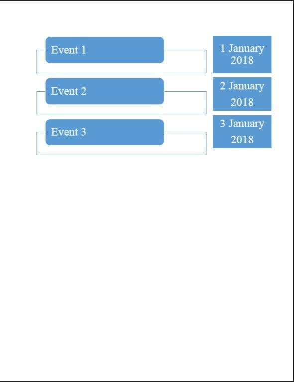 entry 5 by mhristov35 for supply a working template timeline in