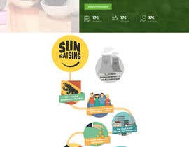 #12 pentru Build the website for the first food animal welfare compensation platform: foodoffset.org, simple but slick (without payment page) de către u2smile85