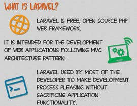#7 untuk Looking for a MASTER laravel coder who can handle a project and coordinate tasks oleh TheEngrZain