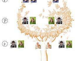Nro 65 kilpailuun Creative layout of Genealogical Tree - A1 size käyttäjältä alexsylvester