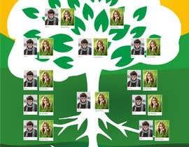 Nro 12 kilpailuun Creative layout of Genealogical Tree - A1 size käyttäjältä akgraphicde