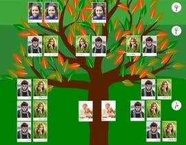 #78 cho Creative layout of Genealogical Tree - A1 size bởi akgraphicde