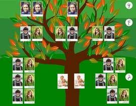 Nro 78 kilpailuun Creative layout of Genealogical Tree - A1 size käyttäjältä akgraphicde
