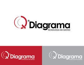 #777 for Logo Design for Diagrama af mazemind