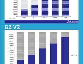 nº 4 pour I need some Graphic Design four graphs in consistent format par heypresentacion