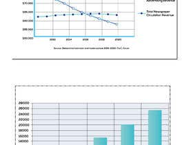 #2 for I need some Graphic Design four graphs in consistent format by butterflybubbles