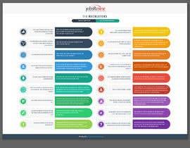 #30 pentru I need infographic designed de către ekodamarulloh