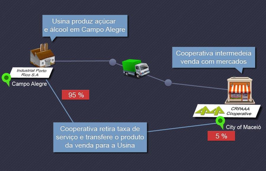 #21 for Graphic Design for Município de Campo Alegre by McFOX