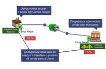 Entry # 23 for Graphic Design for Município de Campo Alegre by