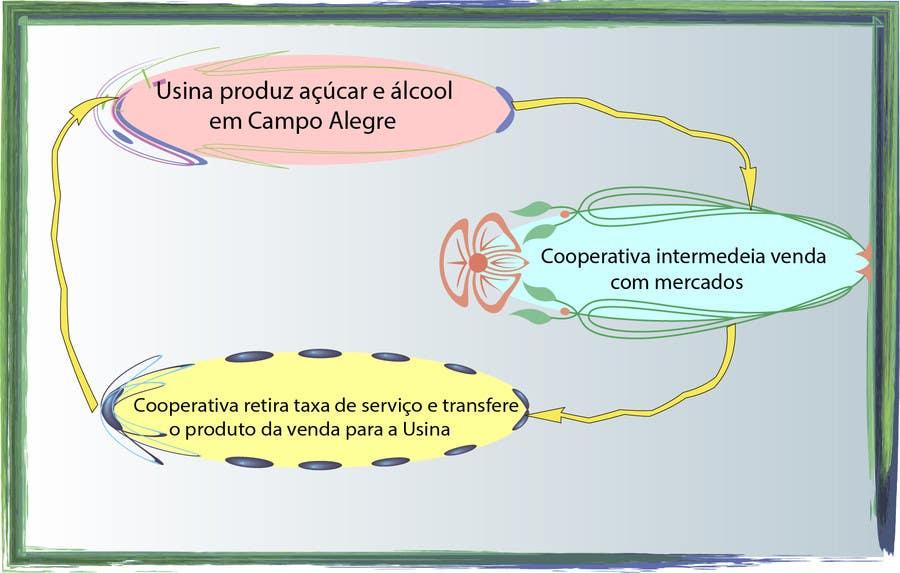 #13 for Graphic Design for Município de Campo Alegre by lhabit