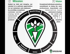 #69 for Speedling Mission Vision and Values Design by jamiu4luv